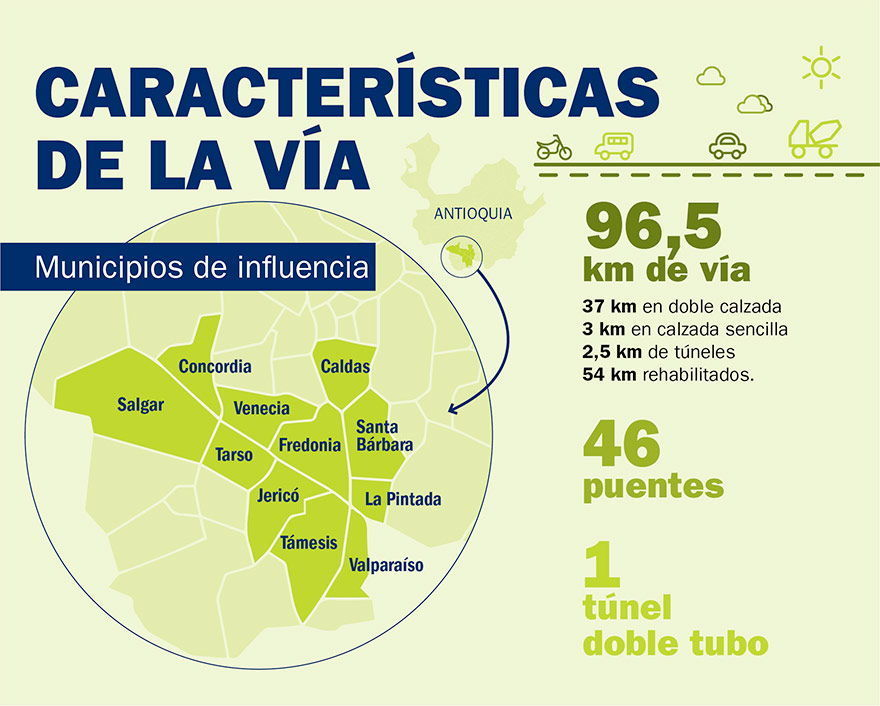 Proyecto Pacífico 2